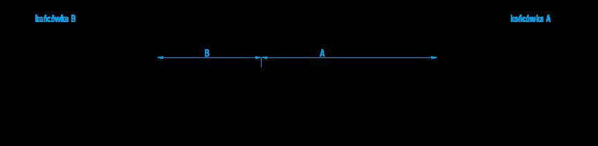 Sprężyna gazowa typ 16-1