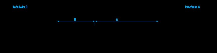 Sprężyna gazowa typ 16-2