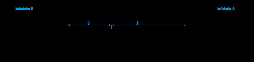 Sprężyna gazowa typ 16-6